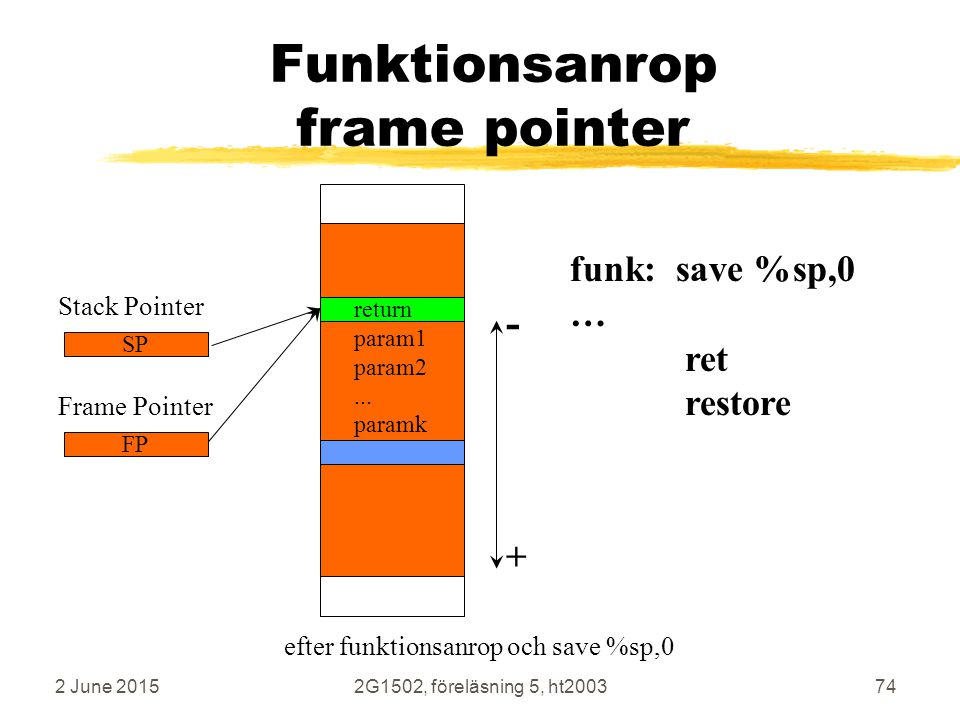 Funktionsanrop frame pointer