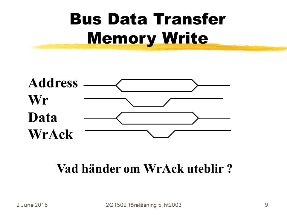 Bus Data Transfer Memory Write