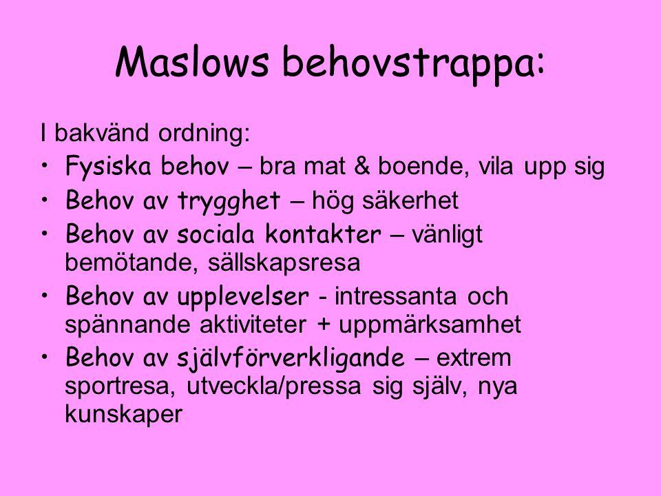 Maslows behovstrappa: