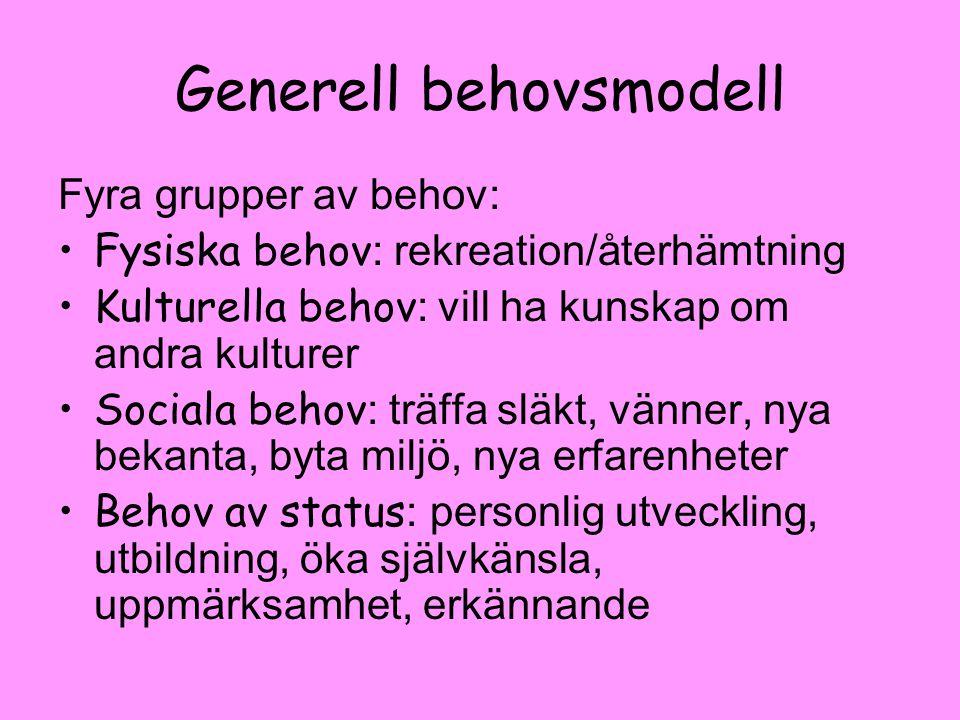 Generell behovsmodell