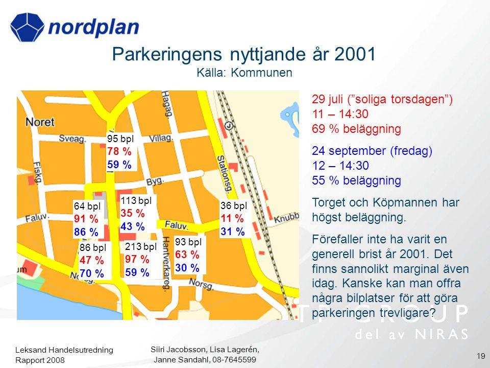 Parkeringens nyttjande år 2001 Källa: Kommunen