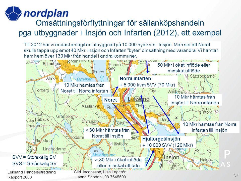 Omsättningsförflyttningar för sällanköpshandeln pga utbyggnader i Insjön och Infarten (2012), ett exempel