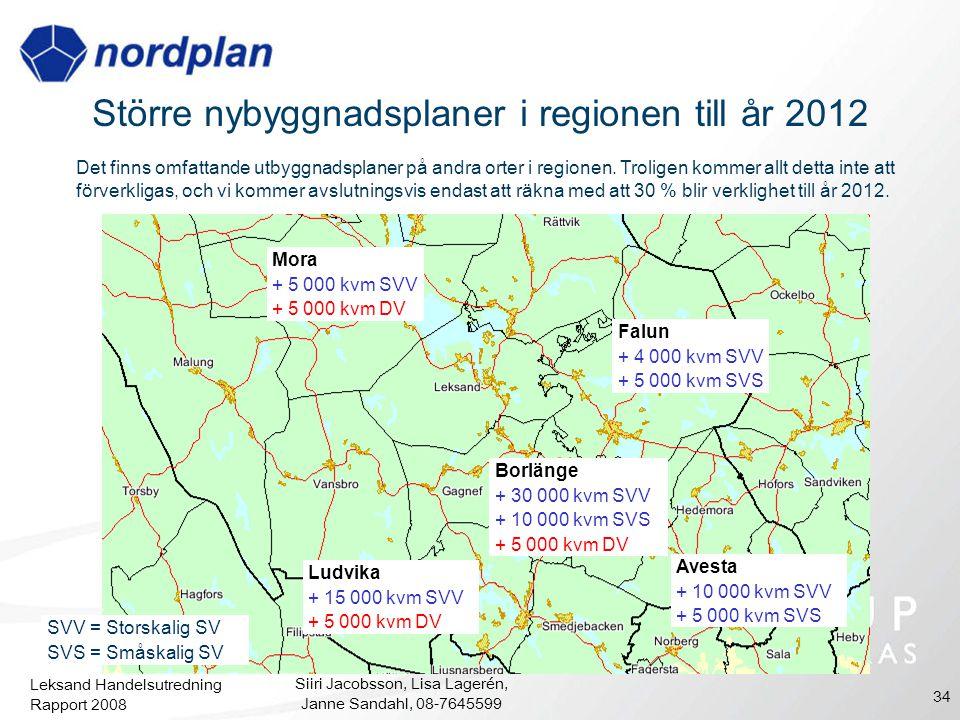 Större nybyggnadsplaner i regionen till år 2012