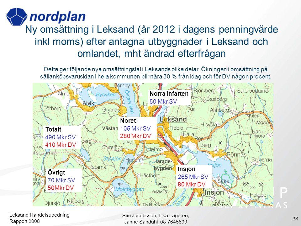 Siiri Jacobsson, Lisa Lagerén, Janne Sandahl, 08-7645599