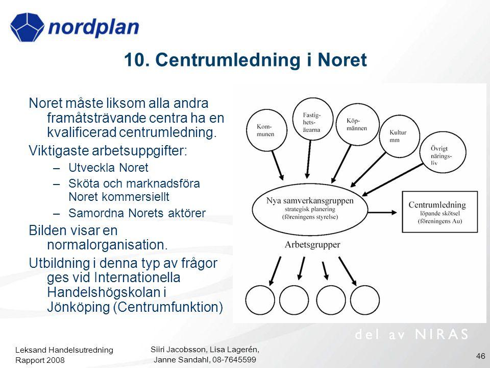 10. Centrumledning i Noret