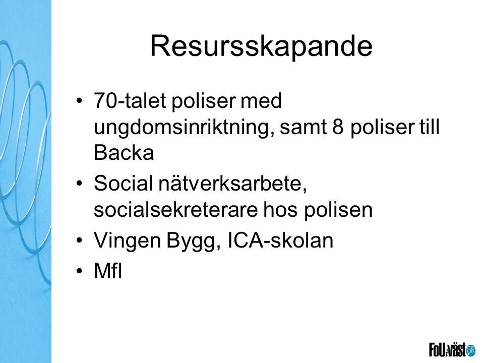 Resursskapande 70-talet poliser med ungdomsinriktning, samt 8 poliser till Backa. Social nätverksarbete, socialsekreterare hos polisen.