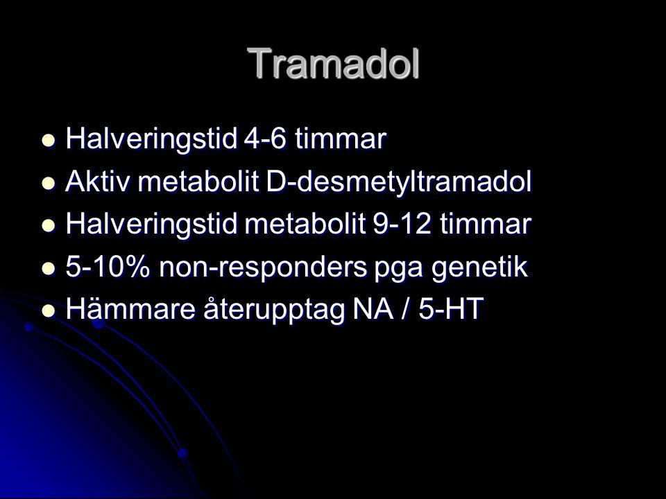 Tramadol Halveringstid 4-6 timmar Aktiv metabolit D-desmetyltramadol