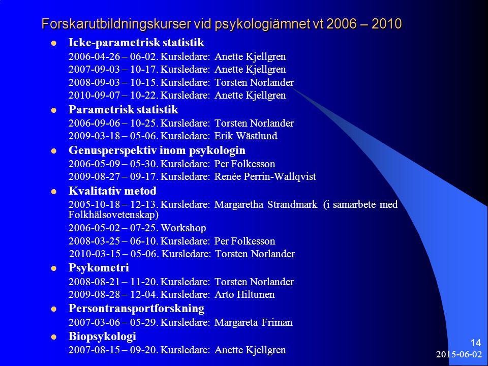 Forskarutbildningskurser vid psykologiämnet vt 2006 – 2010