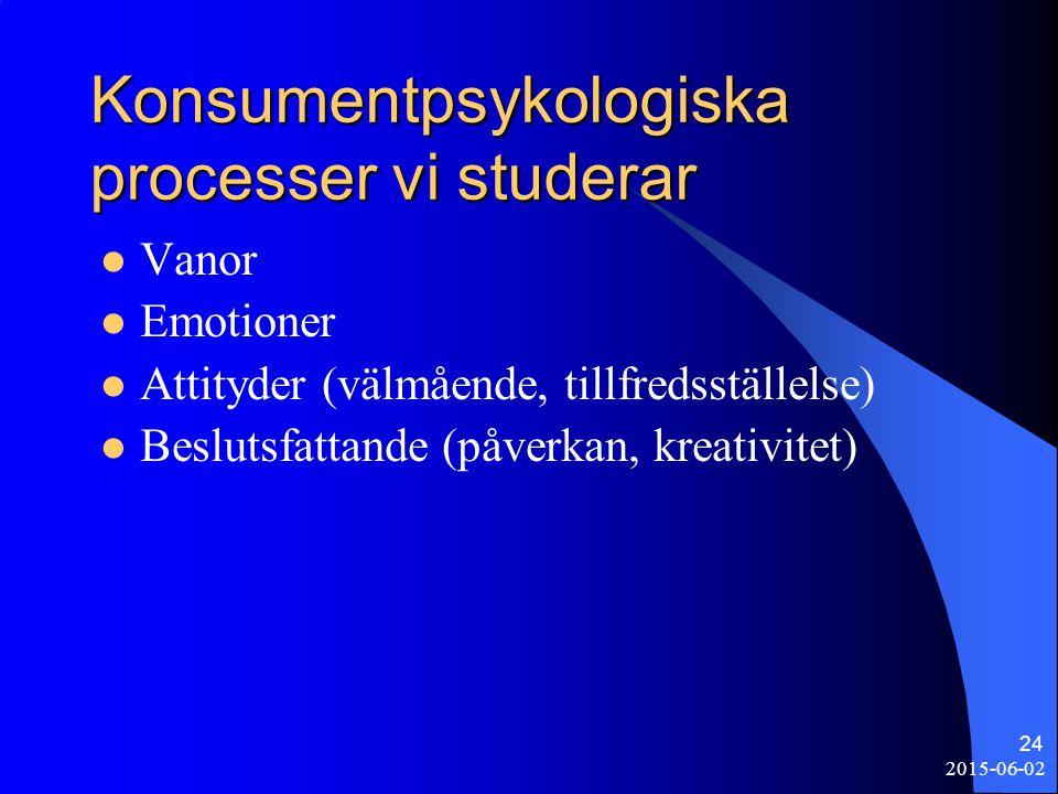 Konsumentpsykologiska processer vi studerar