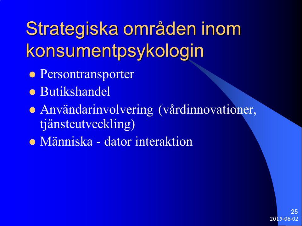 Strategiska områden inom konsumentpsykologin