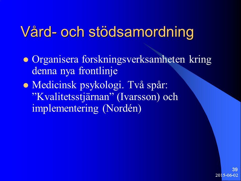 Vård- och stödsamordning
