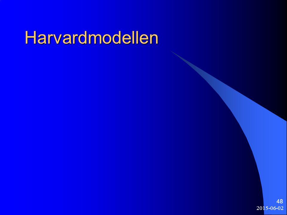 Harvardmodellen 2017-04-16