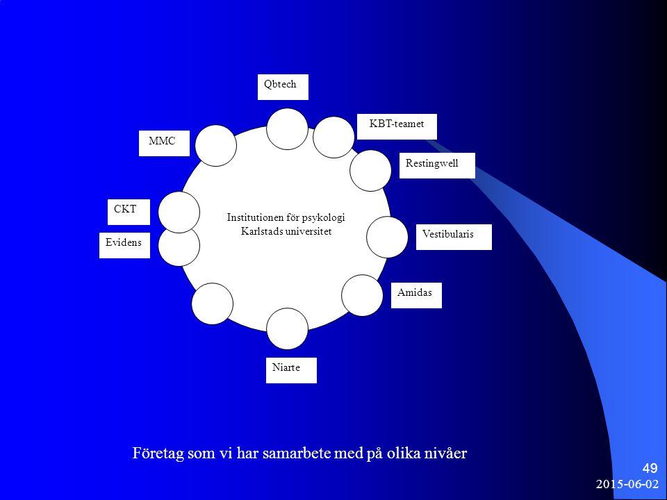 Företag som vi har samarbete med på olika nivåer