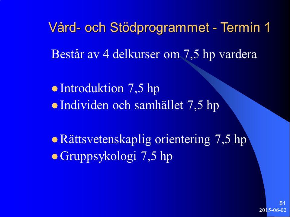 Vård- och Stödprogrammet - Termin 1