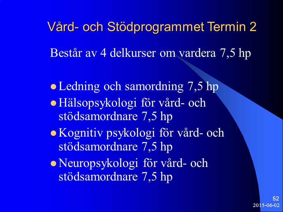 Vård- och Stödprogrammet Termin 2