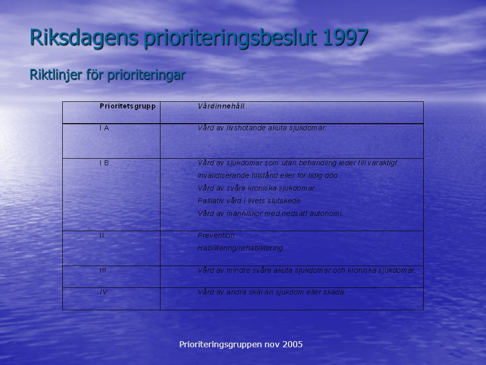 Riksdagens prioriteringsbeslut 1997 Riktlinjer för prioriteringar