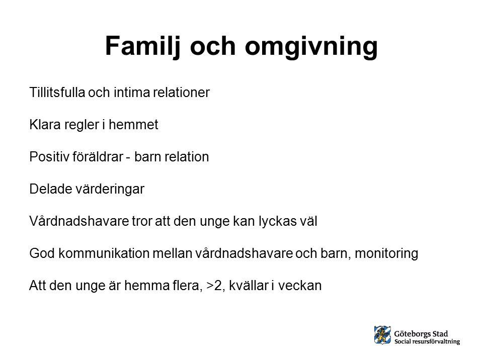 Familj och omgivning Tillitsfulla och intima relationer