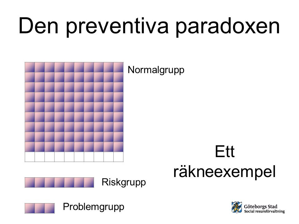 Den preventiva paradoxen