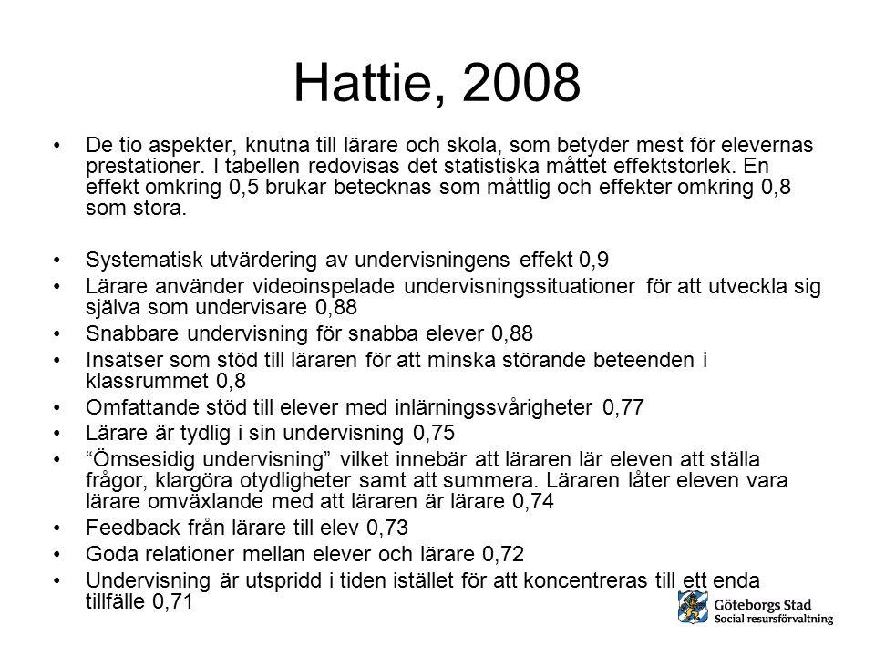 Hattie, 2008