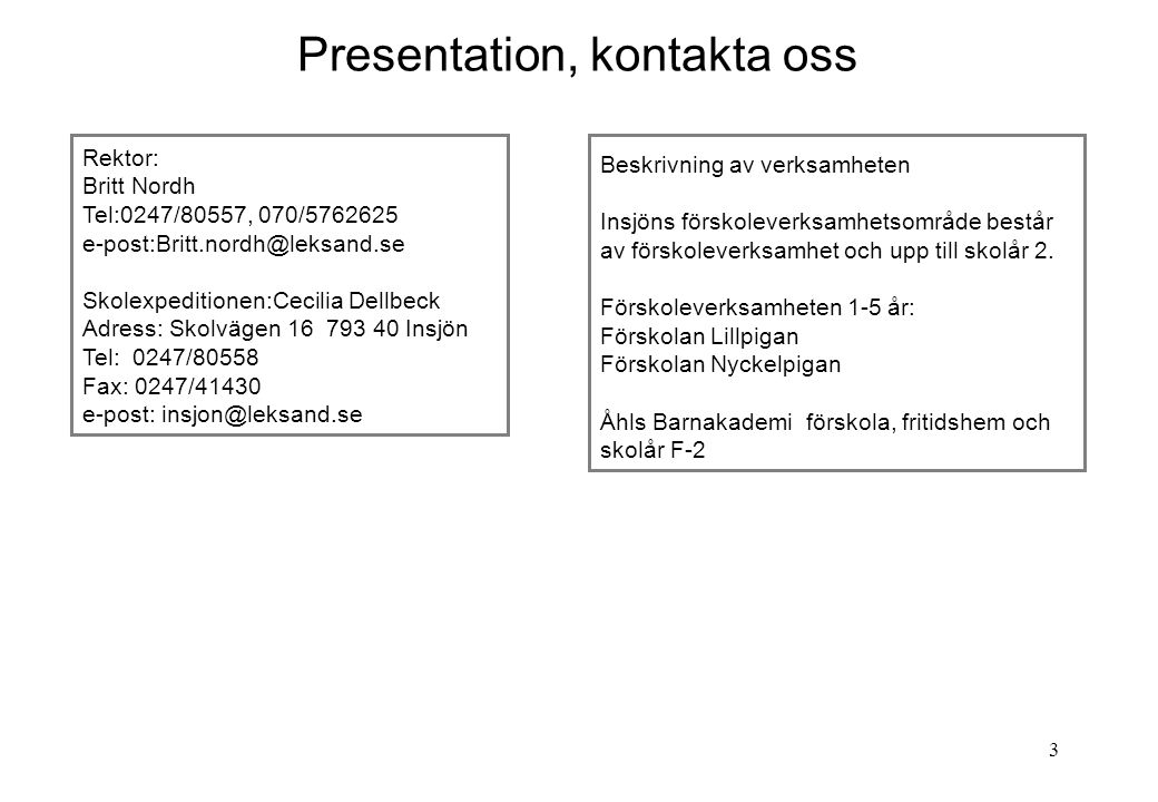 Presentation, kontakta oss