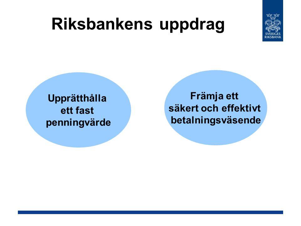 Riksbankens uppdrag Främja ett Upprätthålla säkert och effektivt