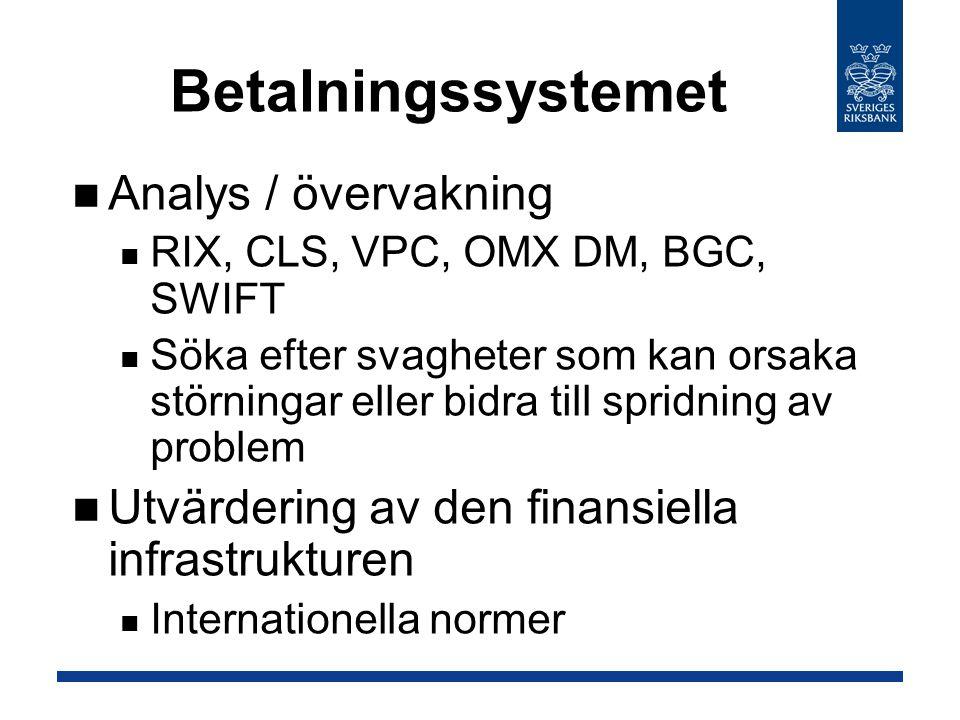 Betalningssystemet Analys / övervakning