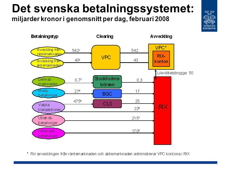 Det svenska betalningssystemet: miljarder kronor i genomsnitt per dag, februari 2008