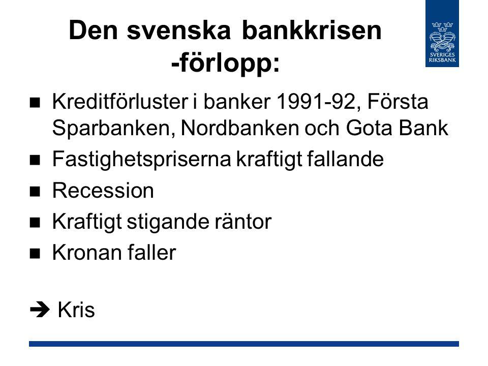 Den svenska bankkrisen -förlopp: