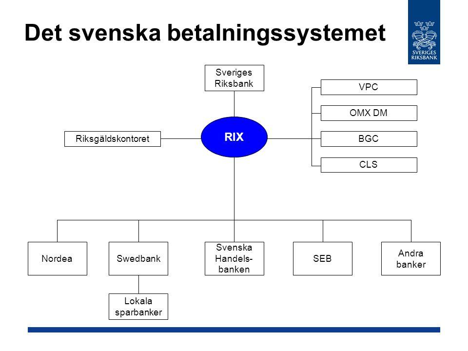 Det svenska betalningssystemet