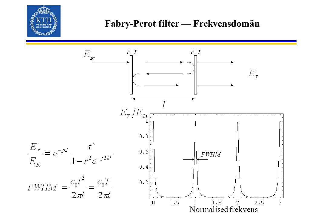 Fabry-Perot filter — Frekvensdomän