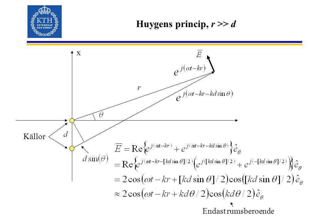 Huygens princip, r >> d