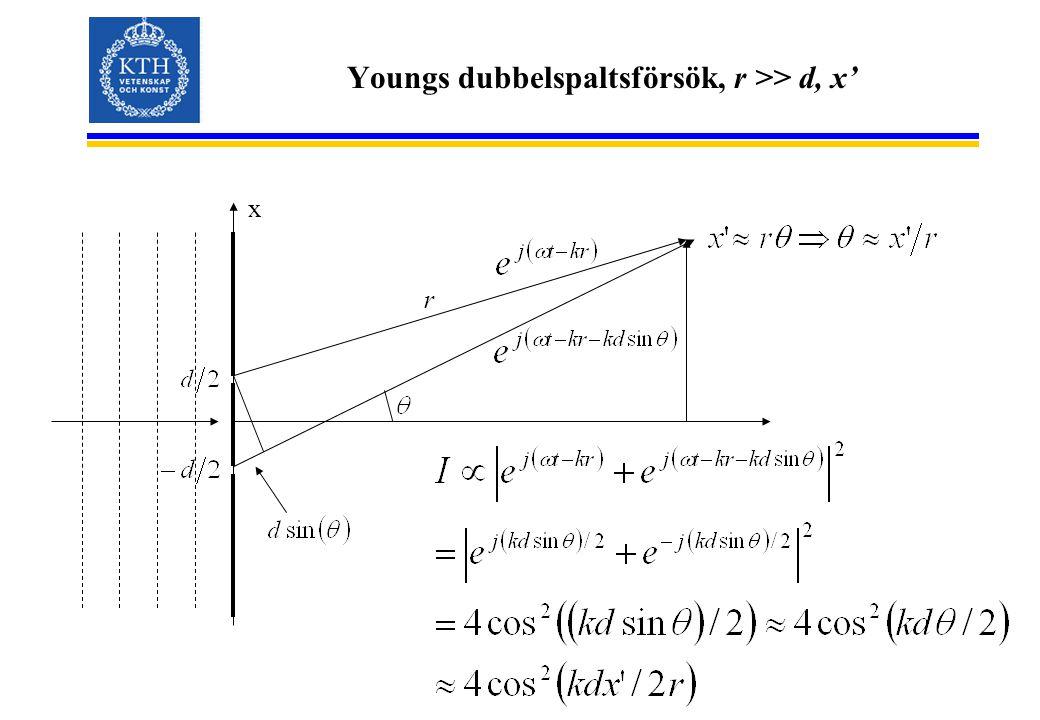 Youngs dubbelspaltsförsök, r >> d, x'