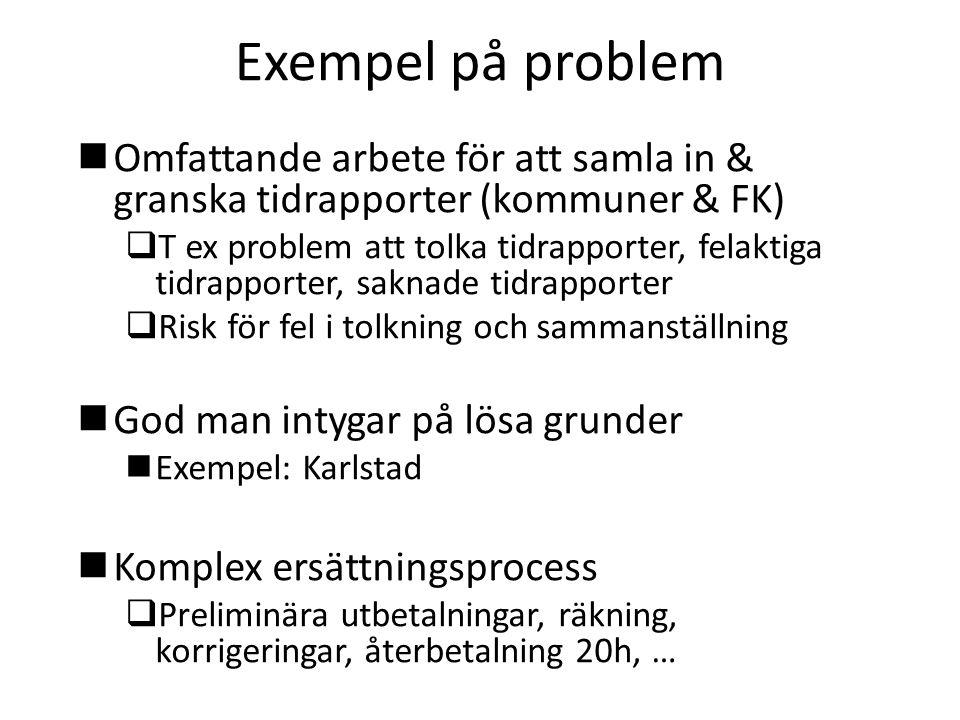 Exempel på problem Omfattande arbete för att samla in & granska tidrapporter (kommuner & FK)
