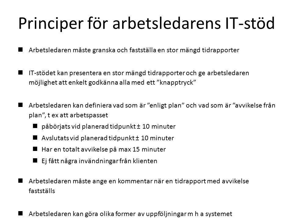 Principer för arbetsledarens IT-stöd