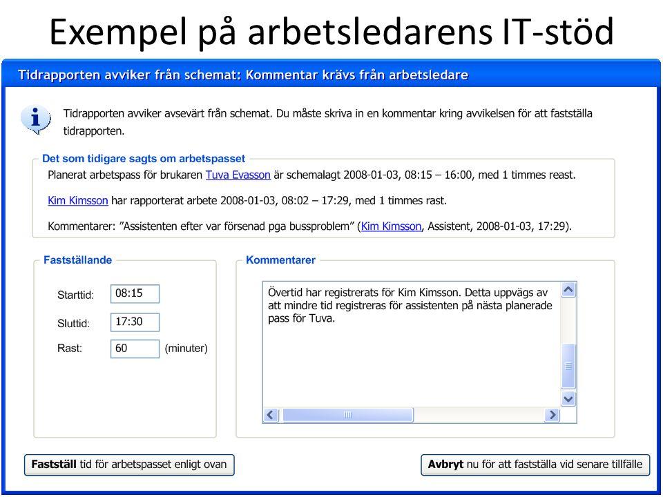 Exempel på arbetsledarens IT-stöd