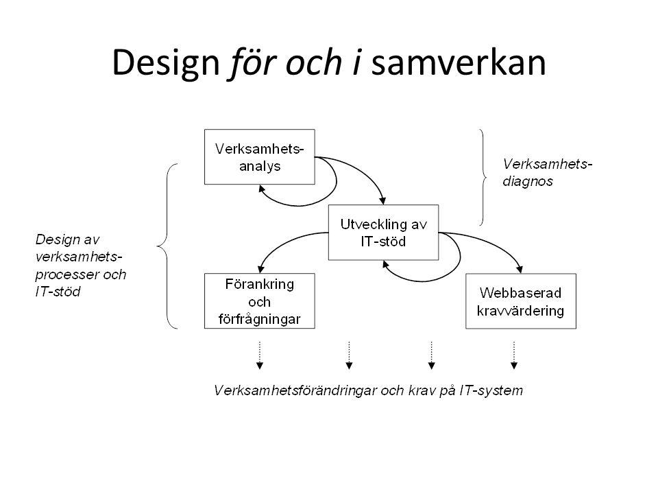 Design för och i samverkan