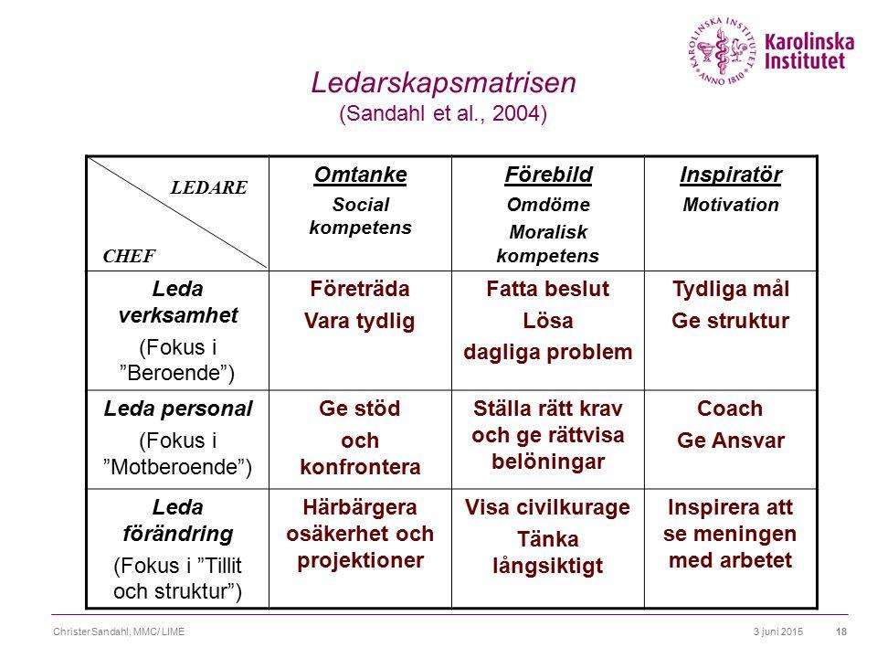 Ledarskapsmatrisen (Sandahl et al., 2004)
