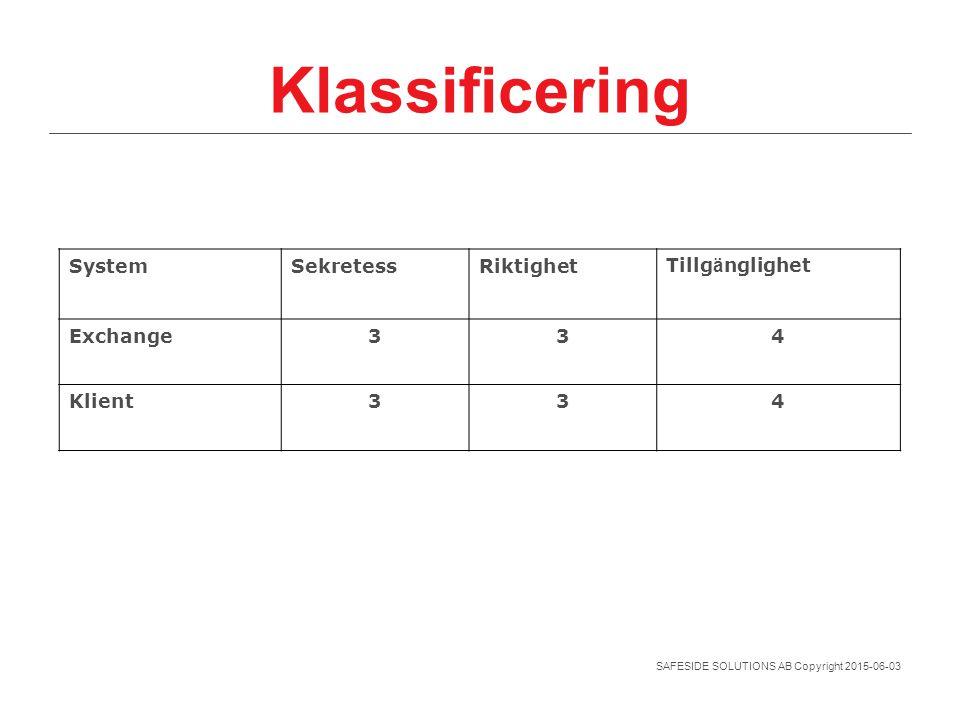 Klassificering System Sekretess Riktighet Tillgänglighet Exchange 3 4