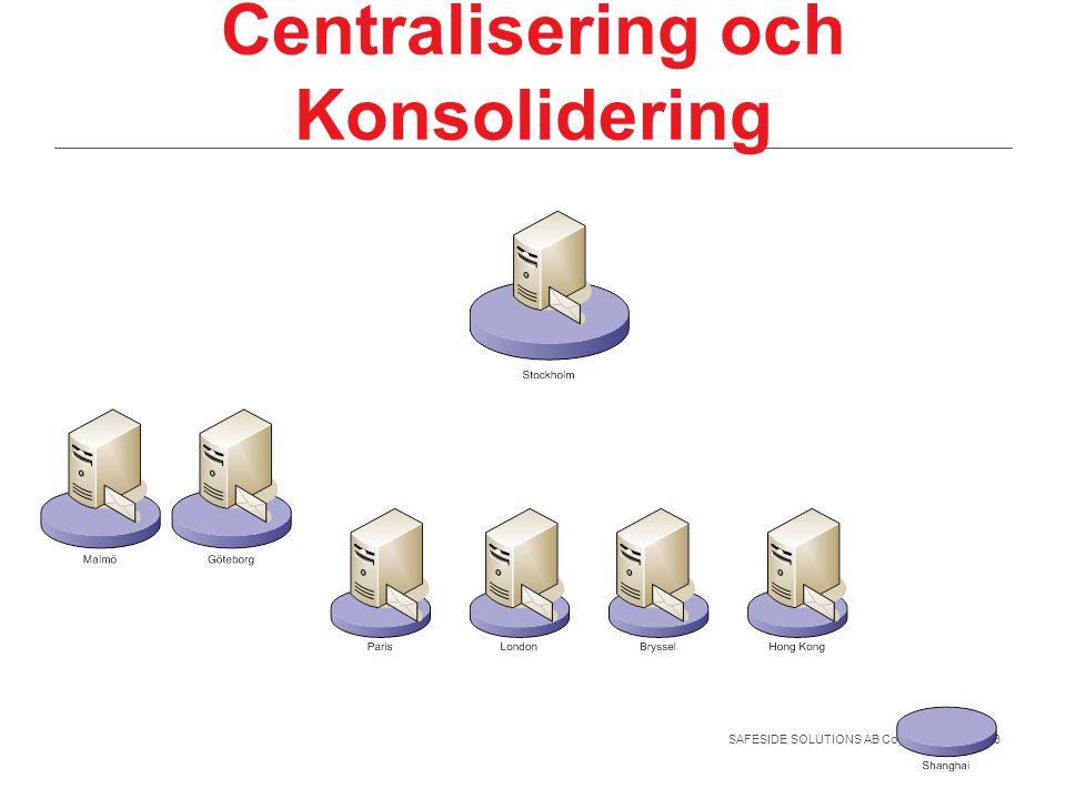Centralisering och Konsolidering