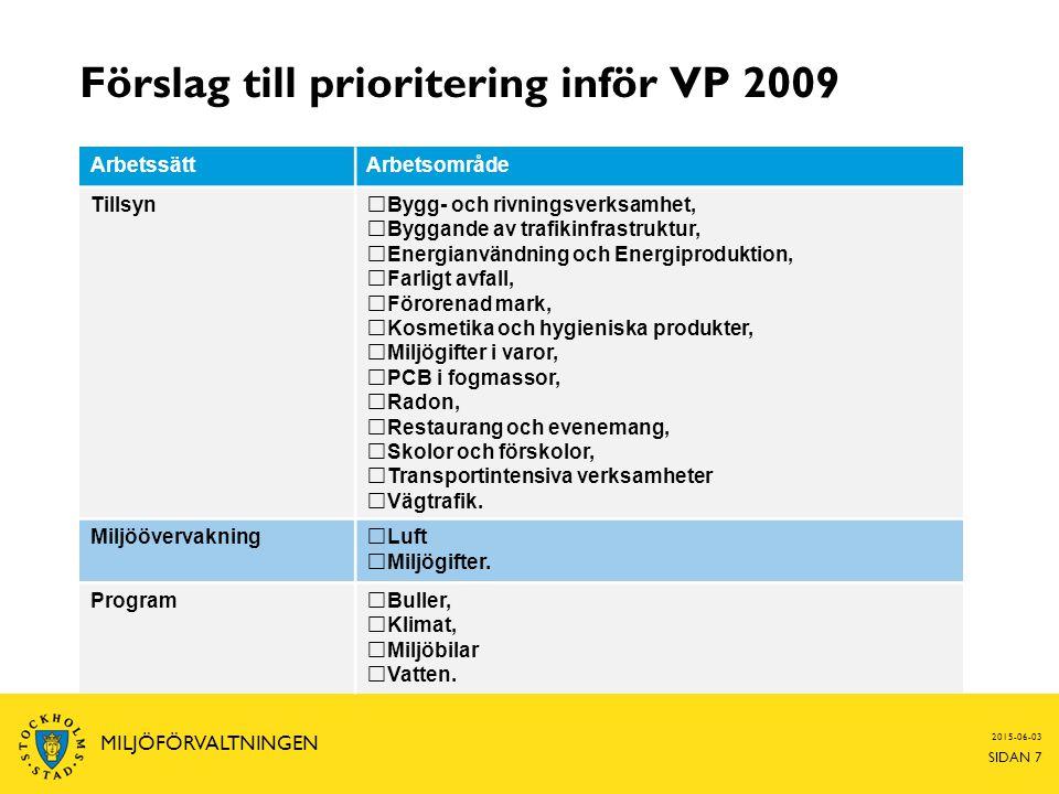 Förslag till prioritering inför VP 2009