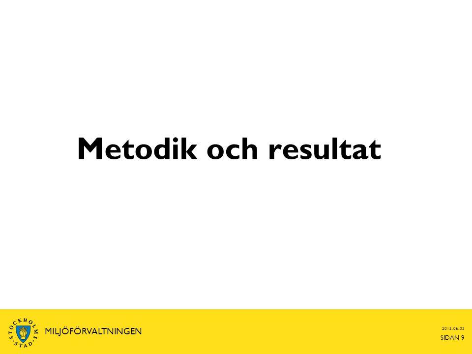 Metodik och resultat MILJÖFÖRVALTNINGEN 2017-04-16