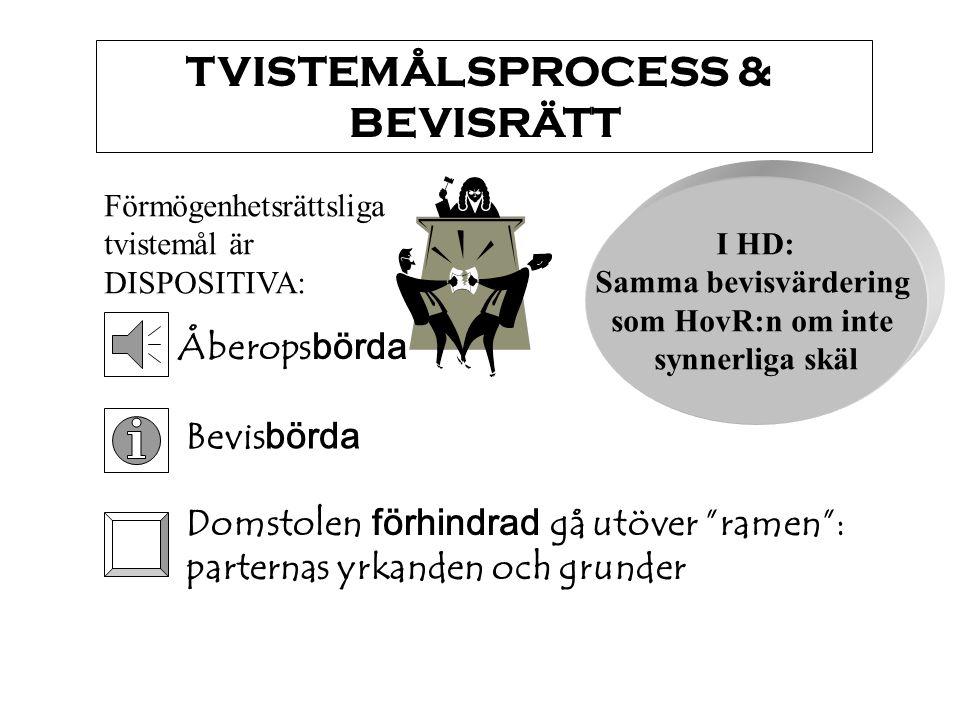 TVISTEMÅLSPROCESS & BEVISRÄTT