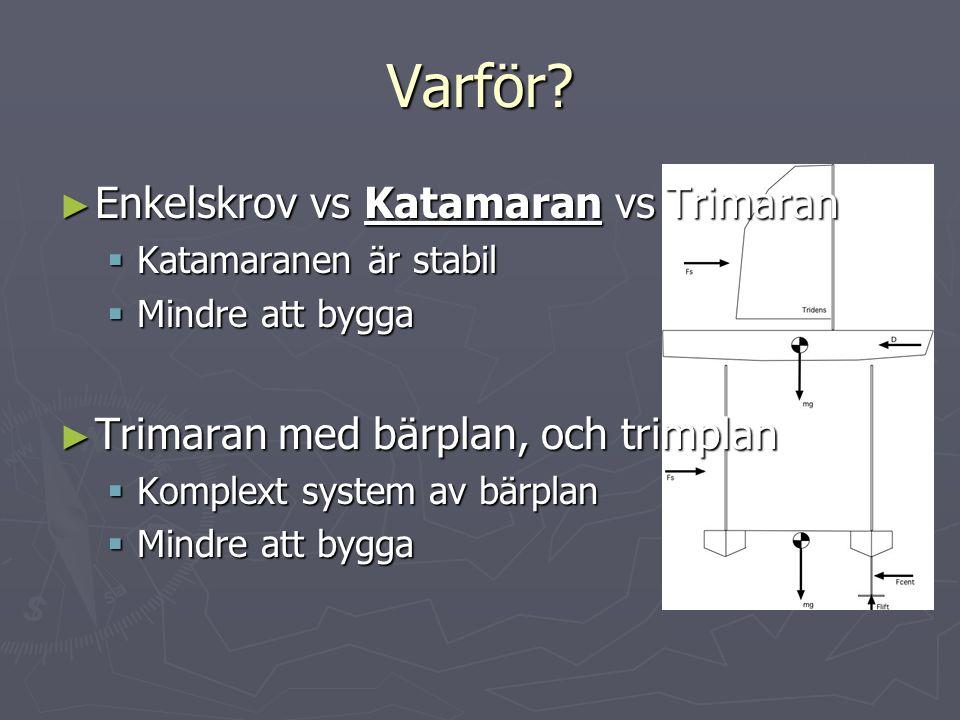 Varför Enkelskrov vs Katamaran vs Trimaran