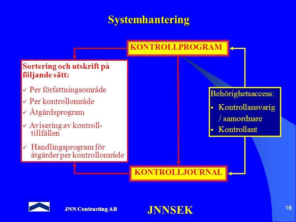 Systemhantering KONTROLLPROGRAM