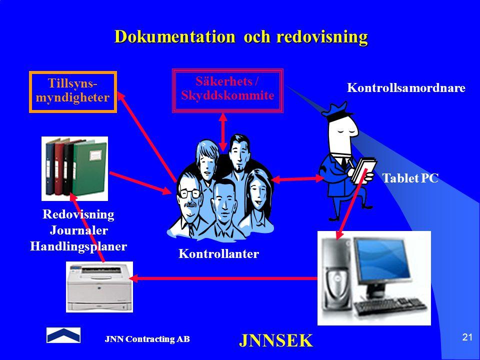 Dokumentation och redovisning