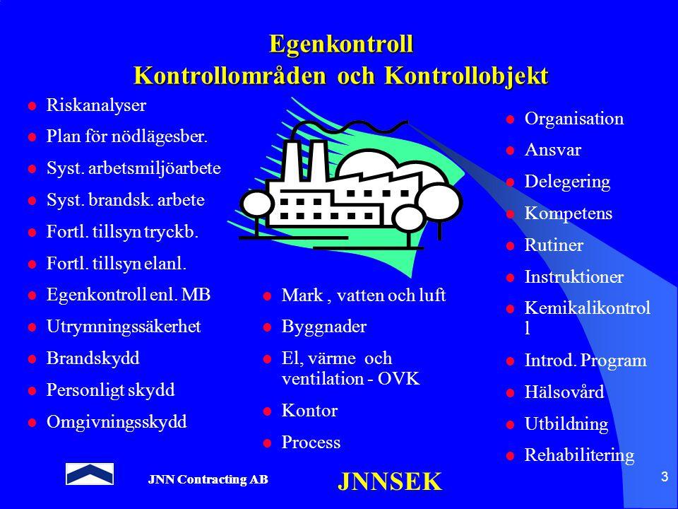 Egenkontroll Kontrollområden och Kontrollobjekt
