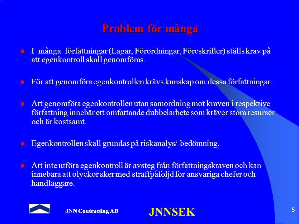 Problem för många I många författningar (Lagar, Förordningar, Föreskrifter) ställs krav på att egenkontroll skall genomföras.