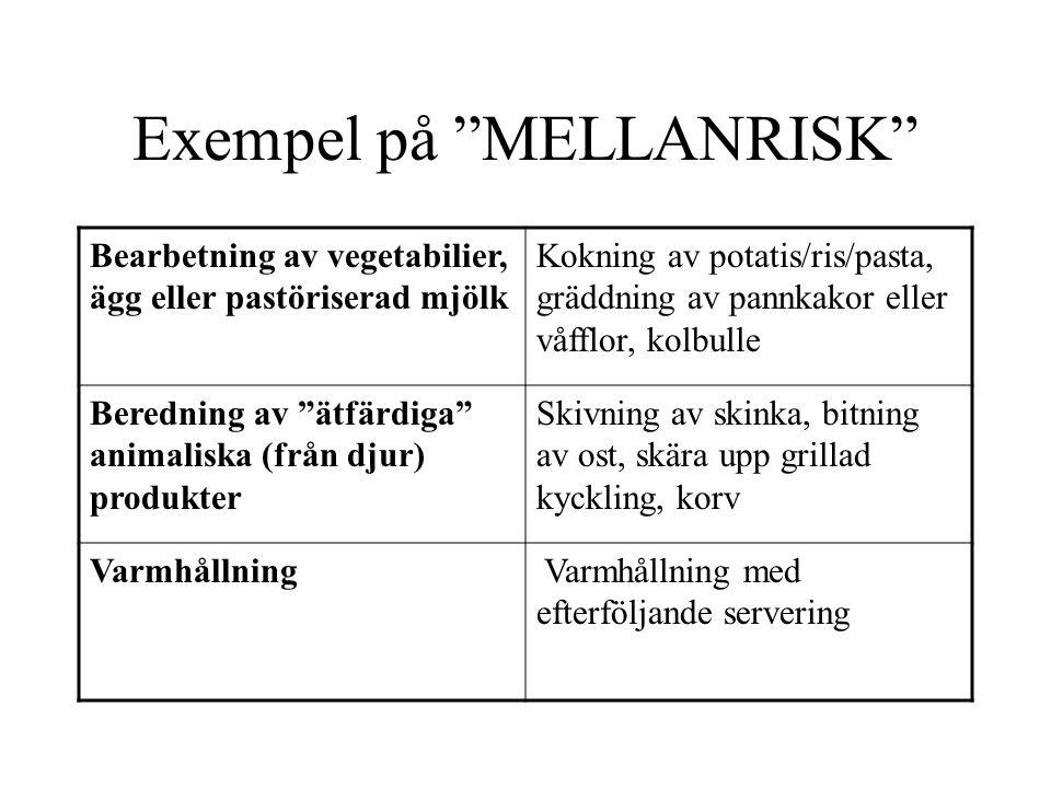 Exempel på MELLANRISK