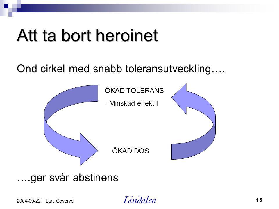 Att ta bort heroinet Ond cirkel med snabb toleransutveckling….