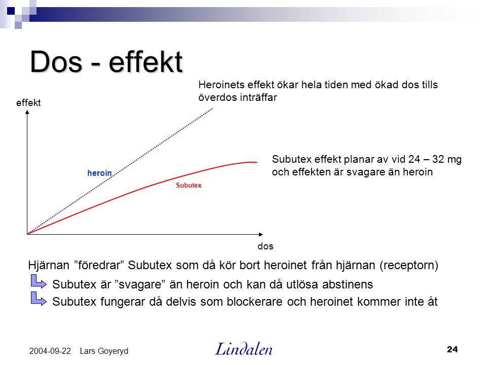 Dos - effekt Heroinets effekt ökar hela tiden med ökad dos tills överdos inträffar. effekt. A.